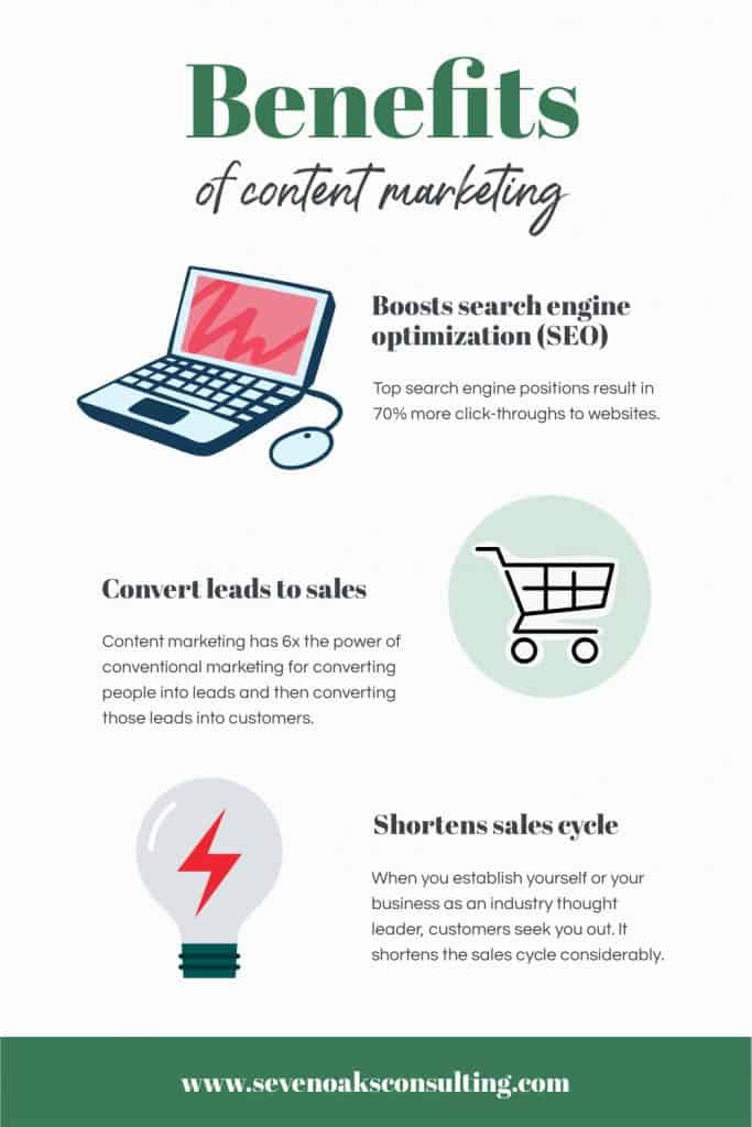 infographic of benefits of content marketing